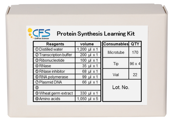protein synthesis learning kit